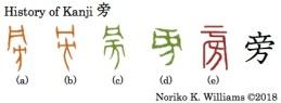 History of Kanji 旁