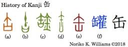 History of Kanji 缶