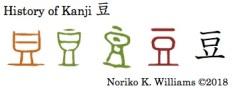 History of Kanji 豆