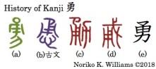 History of Kanji 勇