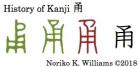 History of Kanji 甬