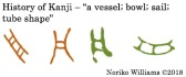 History of Kanji - A vessel; tube-shape
