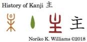 History of Kanji 主