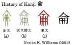 History of Kanji 侖