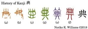 History of Kanji 典