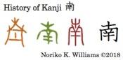 History of Kanji 南