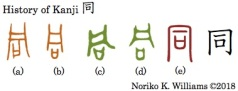 History of Kanji 同