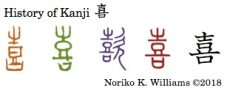 History of Kanji 喜