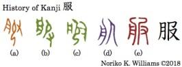 History of Kanji 服