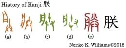 History of Kanji 朕