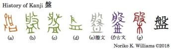 History of Kanji 盤