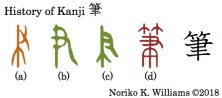 History of Kanji 筆
