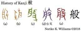 History of Kanji 般