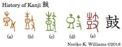 History of Kanji 鼓