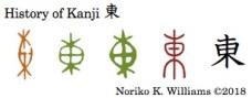 History of Kanji 東