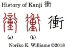 History of Kanji 衝