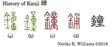 History of Kanji 鐘