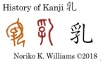 History of Kanji 乳