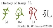 History of Kanji 孔