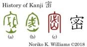 History of Kanji 密