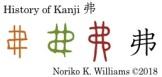 History of Kanji 弗