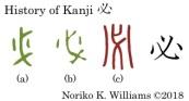 History of Kanji 必
