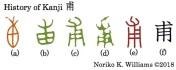 History of Kanji 甫
