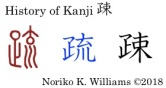 History of Kanji 疎