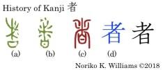 History of Kanji 者