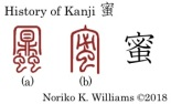 History of Kanji 蜜