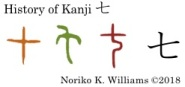 History of Kanji 七
