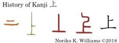 History of Kanji 上