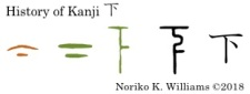 History of Kanji 下