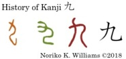 History of Kanji 九