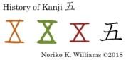 History of Kanji 五