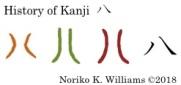 History of Kanji 八