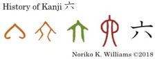 History of Kanji 六