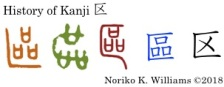History of Kanji 区