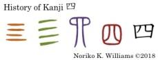 History of Kanji 四