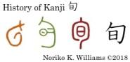 History of Kanji 旬