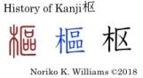 History of Kanji 枢