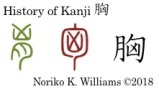 History of Kanji 胸