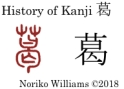 History of Kanji 葛